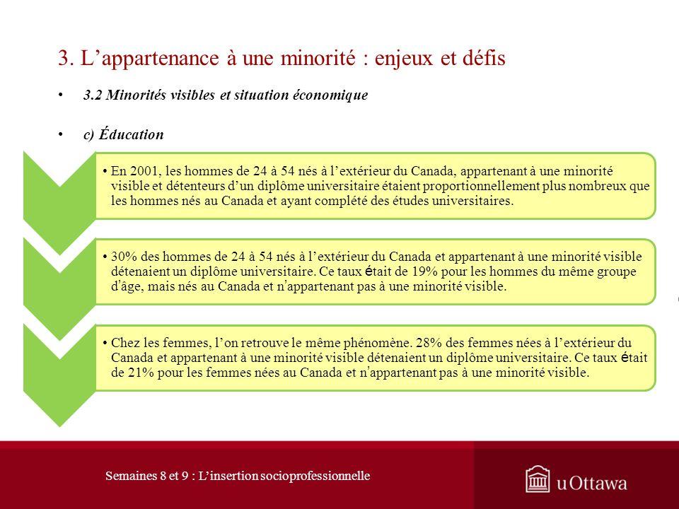3. Lappartenance à une minorité : enjeux et défis 3.2 Minorités visibles et situation économique b) Situation dans les grands centres Les quartiers et