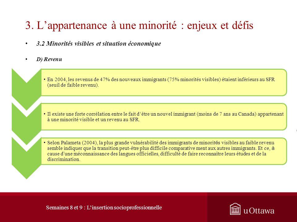 3. Lappartenance à une minorité : enjeux et défis 3.2 Minorités visibles et situation économique c) Éducation En 2001, les hommes de 24 à 54 nés à lex