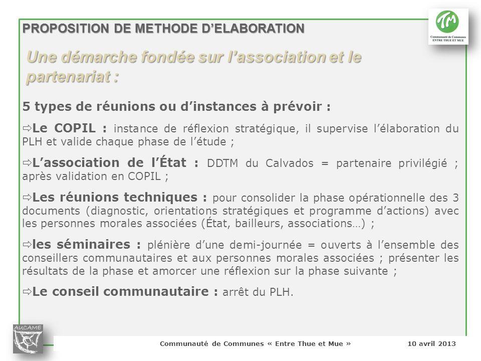 Communauté de Communes « Entre Thue et Mue » 10 avril 2013 PROPOSITION DE METHODE DELABORATION Une démarche fondée sur lassociation et le partenariat