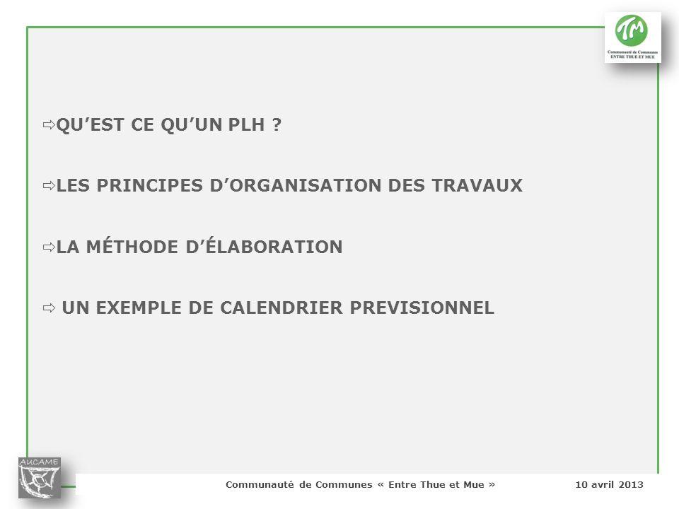 Communauté de Communes « Entre Thue et Mue » 10 avril 2013 QUEST CE QUUN PLH ? LES PRINCIPES DORGANISATION DES TRAVAUX LA MÉTHODE DÉLABORATION UN EXEM