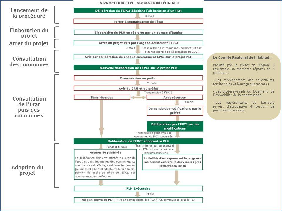 Communauté de Communes « Entre Thue et Mue » 10 avril 2013 Lancement de la procédure Élaboration du projet Arrêt du projet Consultation des communes C