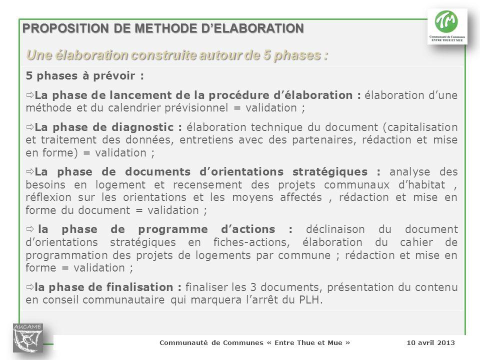 Communauté de Communes « Entre Thue et Mue » 10 avril 2013 PROPOSITION DE METHODE DELABORATION Une élaboration construite autour de 5 phases : 5 phase
