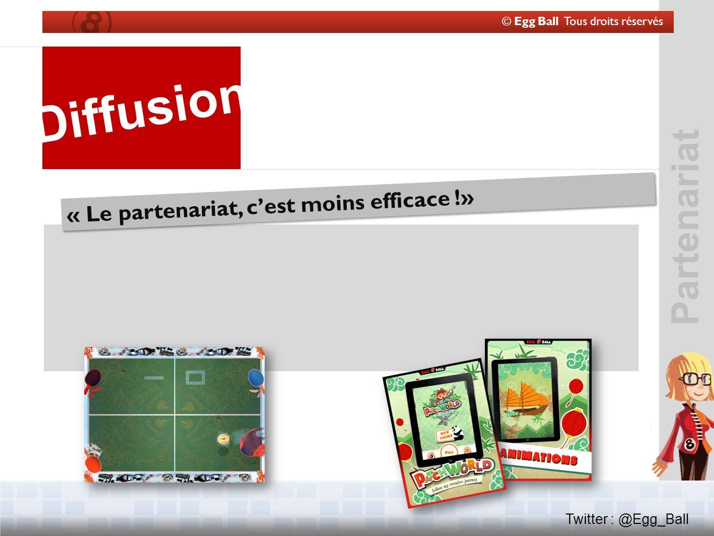 © Egg Ball Tous droits réservés Twitter : @Egg_Ball Partenariat Diffusion « Le partenariat, cest moins efficace !»