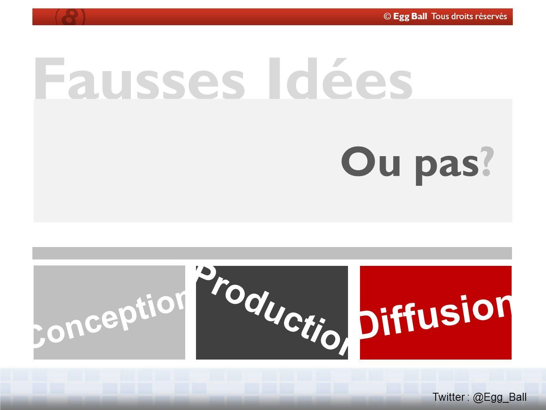 © Egg Ball Tous droits réservés Twitter : @Egg_Ball Fausses Idées Ou pas.