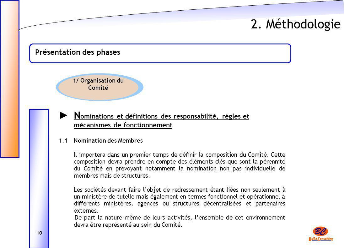 2. Méthodologie Présentation des phases 10 1/ Organisation du Comité N ominations et définitions des responsabilité, règles et mécanismes de fonctionn