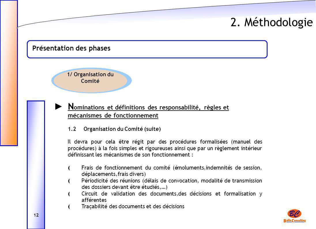2. Méthodologie Présentation des phases 12 1/ Organisation du Comité N ominations et définitions des responsabilité, règles et mécanismes de fonctionn
