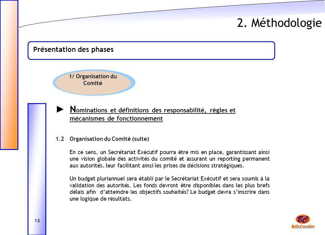 2. Méthodologie Présentation des phases 13 1/ Organisation du Comité N ominations et définitions des responsabilité, règles et mécanismes de fonctionn