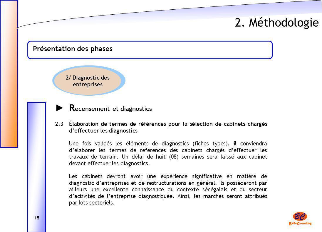 2. Méthodologie Présentation des phases 15 R ecensement et diagnostics 2.3Élaboration de termes de références pour la sélection de cabinets chargés de