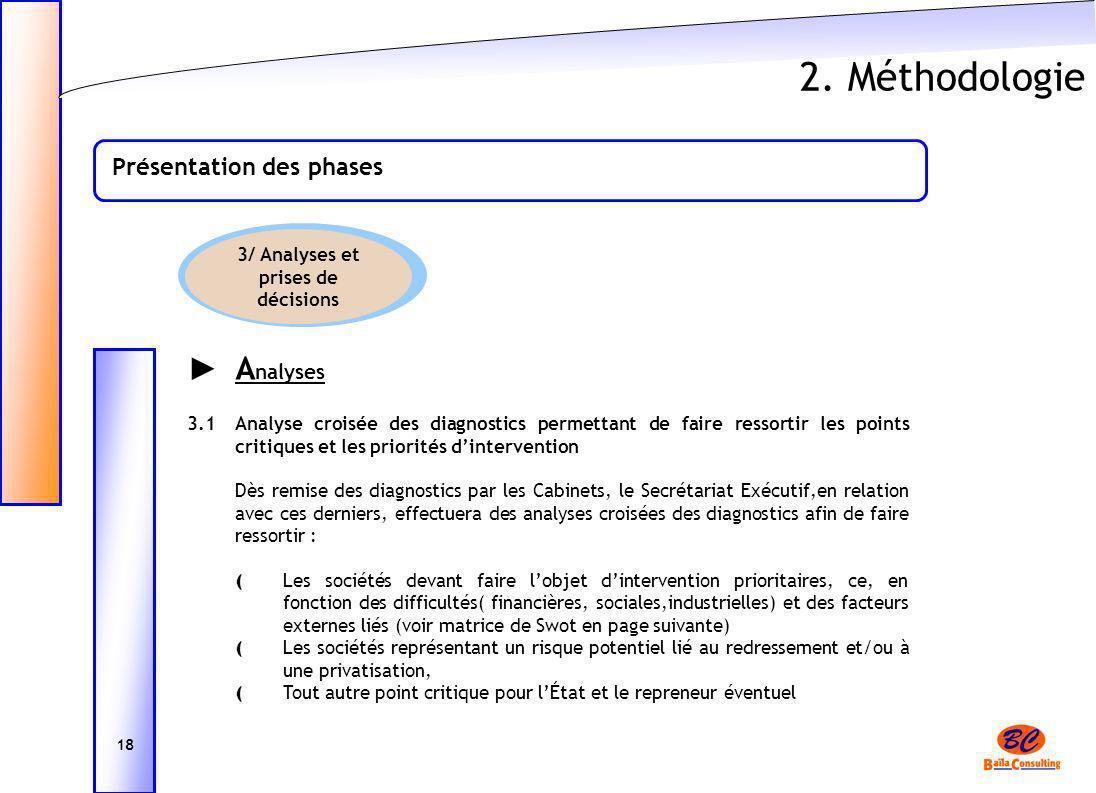 2. Méthodologie Présentation des phases 18 A nalyses 3.1Analyse croisée des diagnostics permettant de faire ressortir les points critiques et les prio