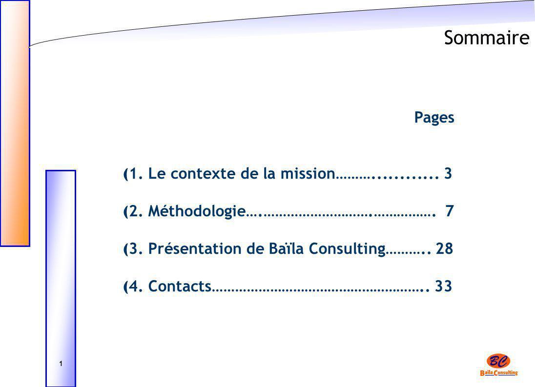 Sommaire Pages ( 1. Le contexte de la mission………............ 3 ( 2. Méthodologie….……………………….……………. 7 ( 3. Présentation de Baïla Consulting……….. 28 ( 4