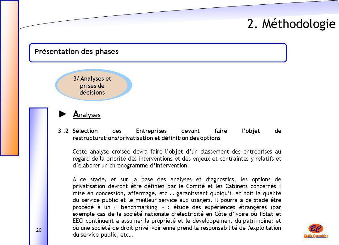 2. Méthodologie Présentation des phases 20 A nalyses 3.2Sélection des Entreprises devant faire lobjet de restructurations/privatisation et définition