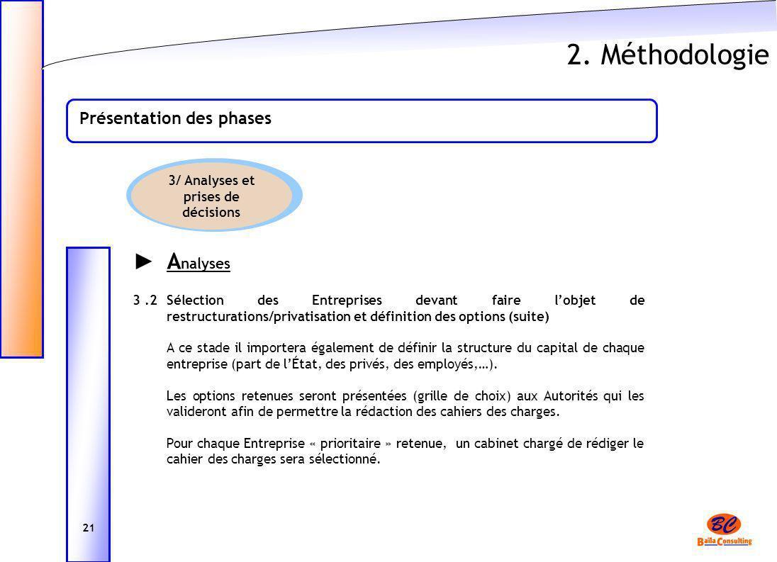 2. Méthodologie Présentation des phases 21 A nalyses 3.2Sélection des Entreprises devant faire lobjet de restructurations/privatisation et définition