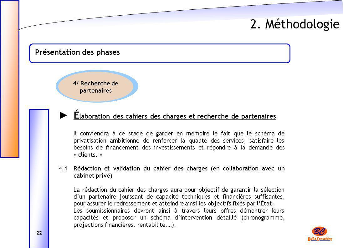 2. Méthodologie Présentation des phases 22 É laboration des cahiers des charges et recherche de partenaires Il conviendra à ce stade de garder en mémo