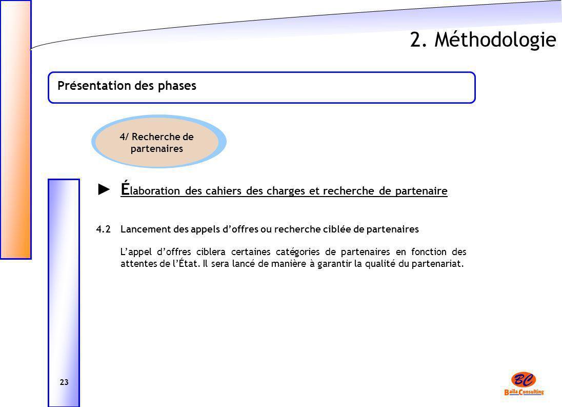 2. Méthodologie Présentation des phases 23 É laboration des cahiers des charges et recherche de partenaire 4.2Lancement des appels doffres ou recherch