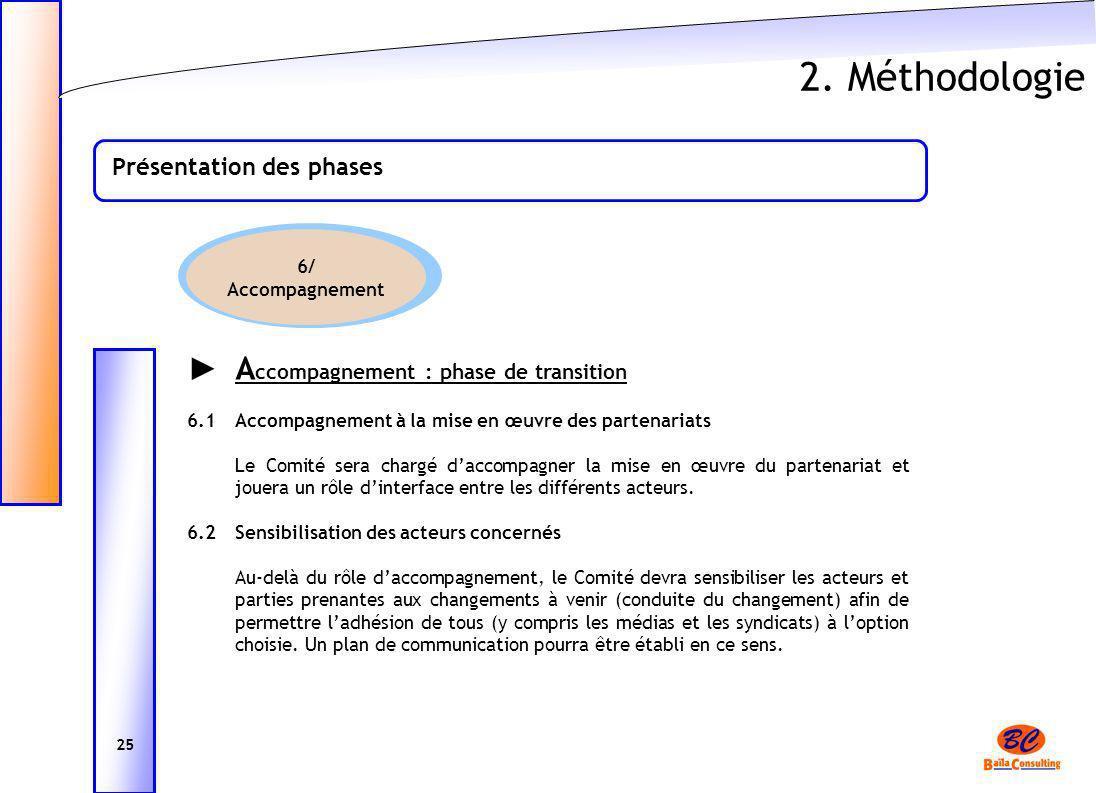 2. Méthodologie Présentation des phases 25 A ccompagnement : phase de transition 6.1Accompagnement à la mise en œuvre des partenariats Le Comité sera