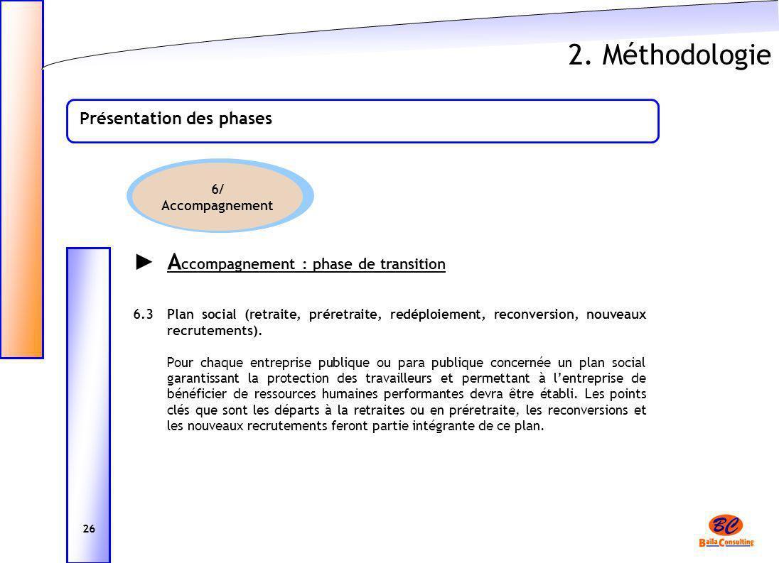 2. Méthodologie Présentation des phases 26 A ccompagnement : phase de transition 6.3Plan social (retraite, préretraite, redéploiement, reconversion, n