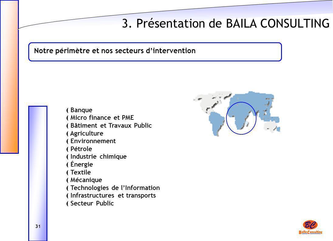 3. Présentation de BAILA CONSULTING Notre périmètre et nos secteurs dintervention ( Banque ( Micro finance et PME ( Bâtiment et Travaux Public ( Agric
