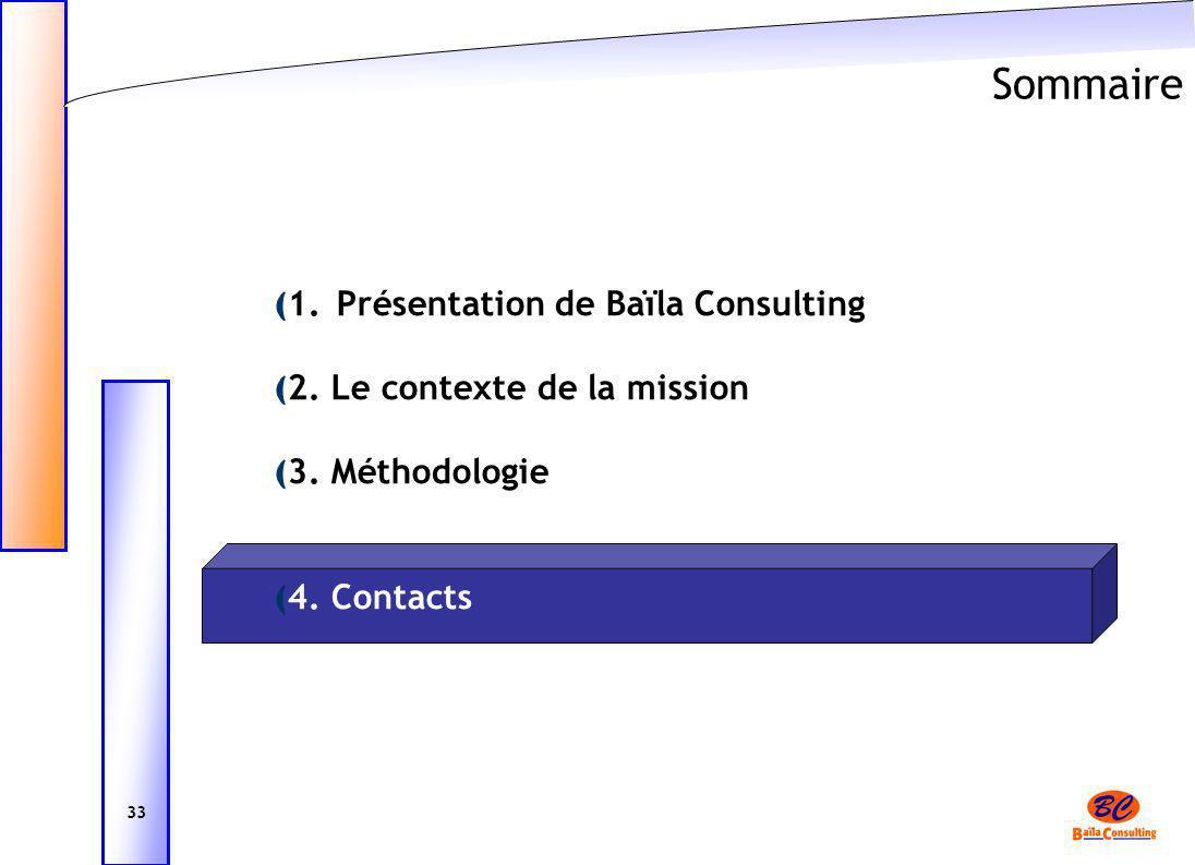 Sommaire ( 1. Présentation de Baïla Consulting ( 2. Le contexte de la mission ( 3. Méthodologie ( 4. Contacts 33