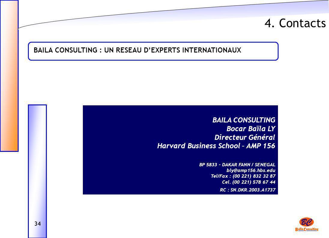 4. Contacts BAILA CONSULTING Bocar Baïla LY Directeur Général Harvard Business School – AMP 156 BP 5833 - DAKAR FANN / SENEGAL bly@amp156.hbs.edu Tel/
