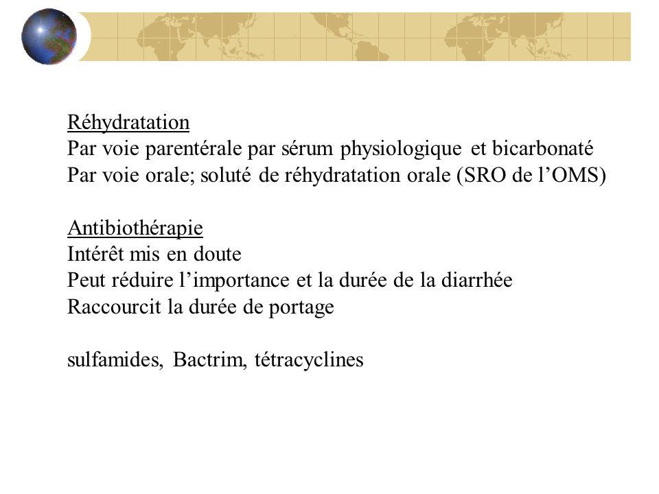 Réhydratation Par voie parentérale par sérum physiologique et bicarbonaté Par voie orale; soluté de réhydratation orale (SRO de lOMS) Antibiothérapie