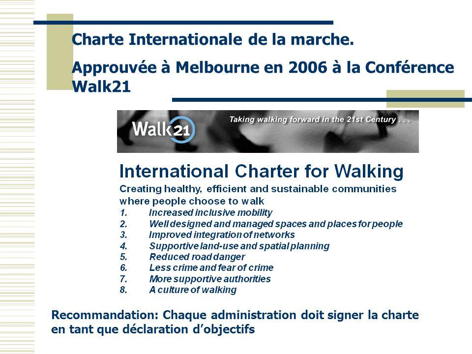 Charte Internationale de la marche. Approuvée à Melbourne en 2006 à la Conférence Walk21 Recommandation: Chaque administration doit signer la charte e