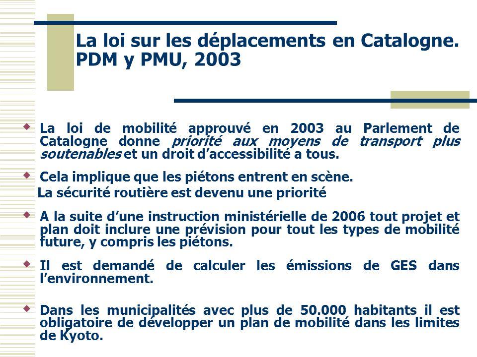 La loi de mobilité approuvé en 2003 au Parlement de Catalogne donne priorité aux moyens de transport plus soutenables et un droit daccessibilité a tou