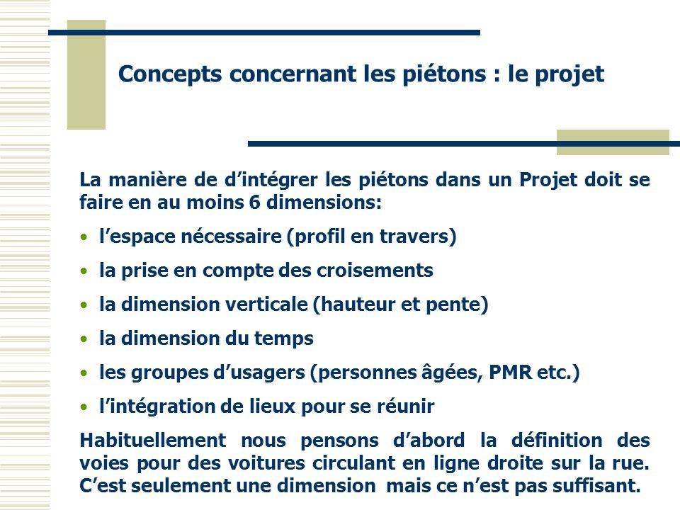 La manière de dintégrer les piétons dans un Projet doit se faire en au moins 6 dimensions: lespace nécessaire (profil en travers) la prise en compte d
