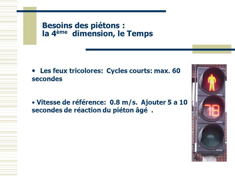 Besoins des piétons : la 4 ème dimension, le Temps Les feux tricolores: Cycles courts: max. 60 secondes Vitesse de référence: 0.8 m/s. Ajouter 5 a 10