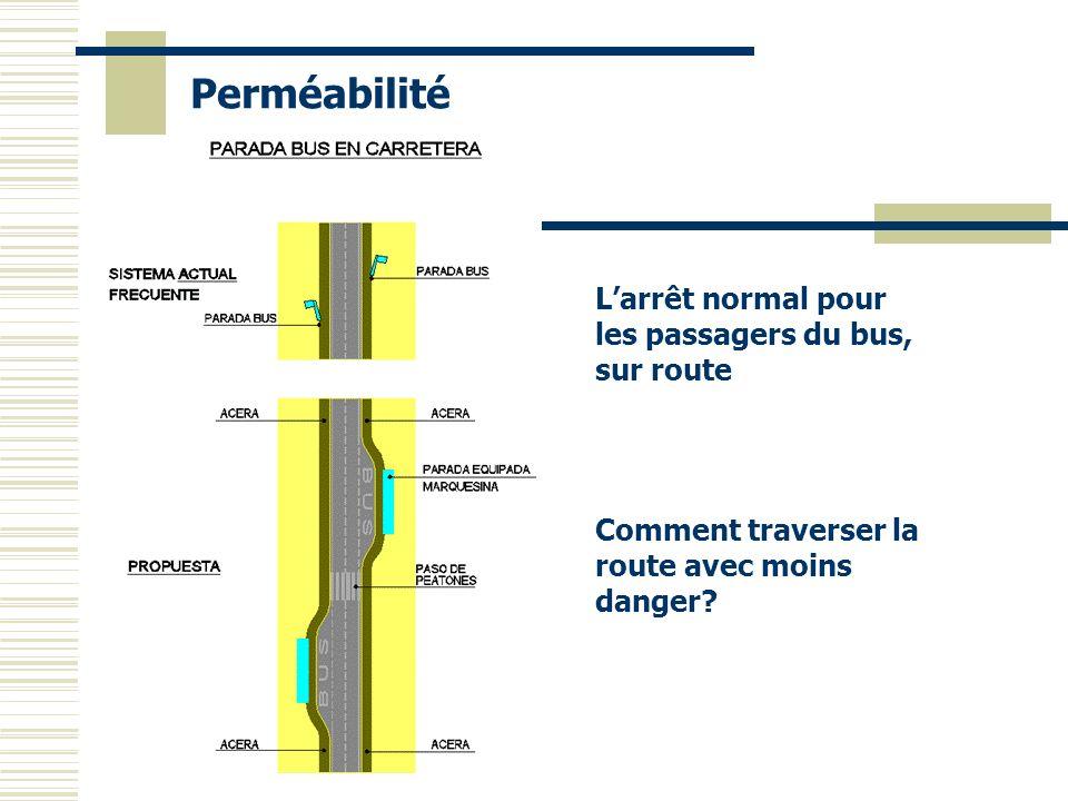 Larrêt normal pour les passagers du bus, sur route Comment traverser la route avec moins danger? Perméabilité