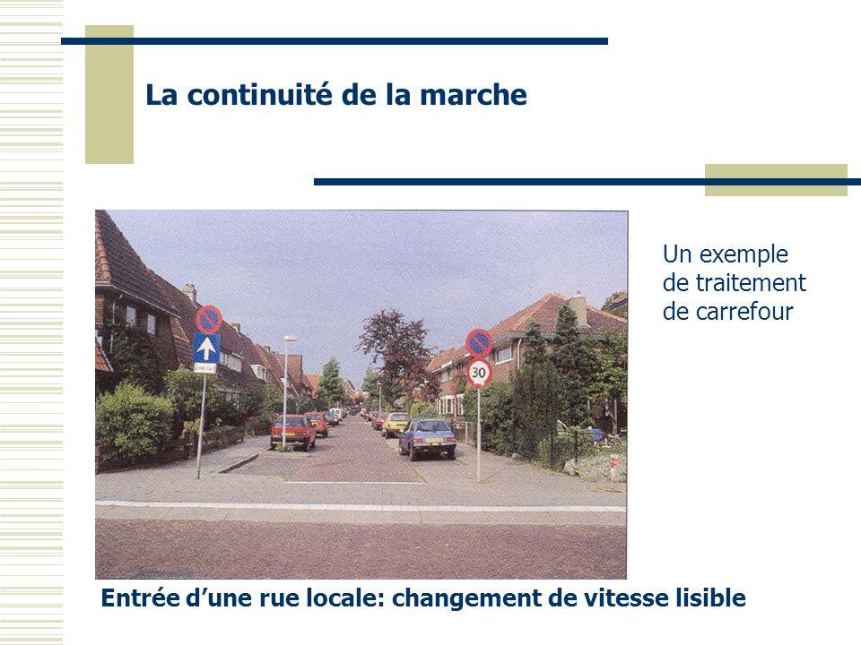 La continuité de la marche Entrée dune rue locale: changement de vitesse lisible Un exemple de traitement de carrefour