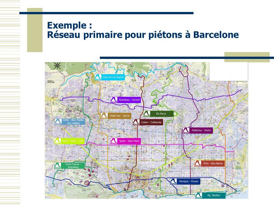 Exemple : Réseau primaire pour piétons à Barcelone