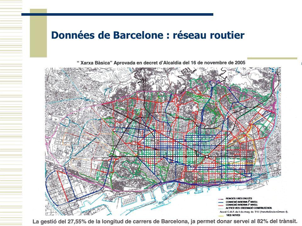 Données de Barcelone : réseau routier