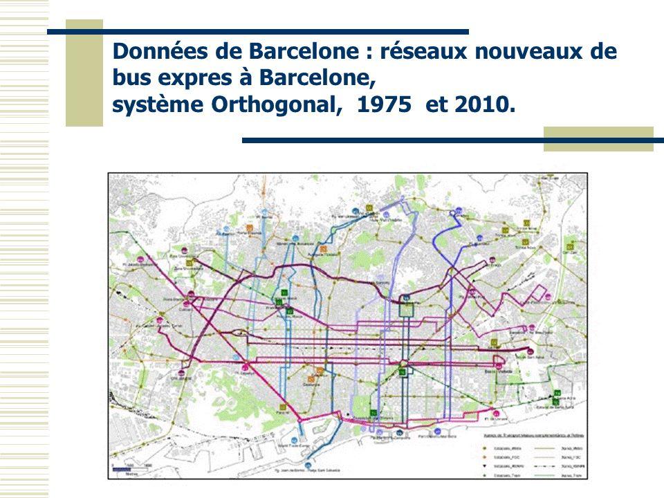Données de Barcelone : réseaux nouveaux de bus expres à Barcelone, système Orthogonal, 1975 et 2010.
