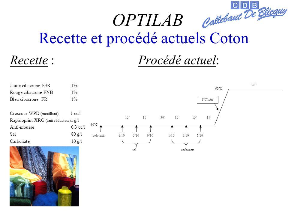 Recette et procédé actuels Coton Recette : Procédé actuel: Jaune cibacrone F3R 1% Rouge cibacrone FNB 1% Bleu cibacrone FR 1% Croscour WPD (mouillant) 1 cc/l Rapidoprint XRG (anti-réducteur) 1 g/l Anti-mousse 0,3 cc/l Sel 80 g/l Carbonate 10 g/l OPTILAB 30 40°C 60°C colorants1/103/106/101/103/106/10 carbonatesel 1°C/min 15 3015