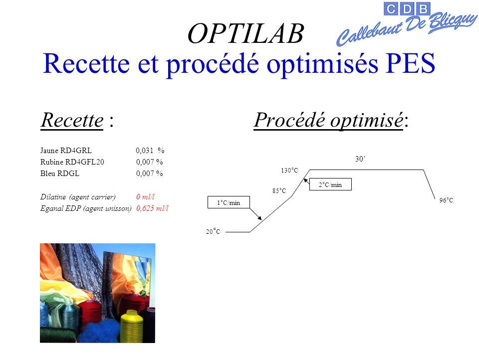 Recette et procédé optimisés PES Recette : Procédé optimisé: Jaune RD4GRL 0,031 % Rubine RD4GFL20 0,007 % Bleu RDGL 0,007 % Dilatine (agent carrier) 0 ml/l Eganal EDP (agent unisson) 0,625 ml/l 130°C 30 20 ° C 96°C 1°C/min 2°C/min 85°C OPTILAB