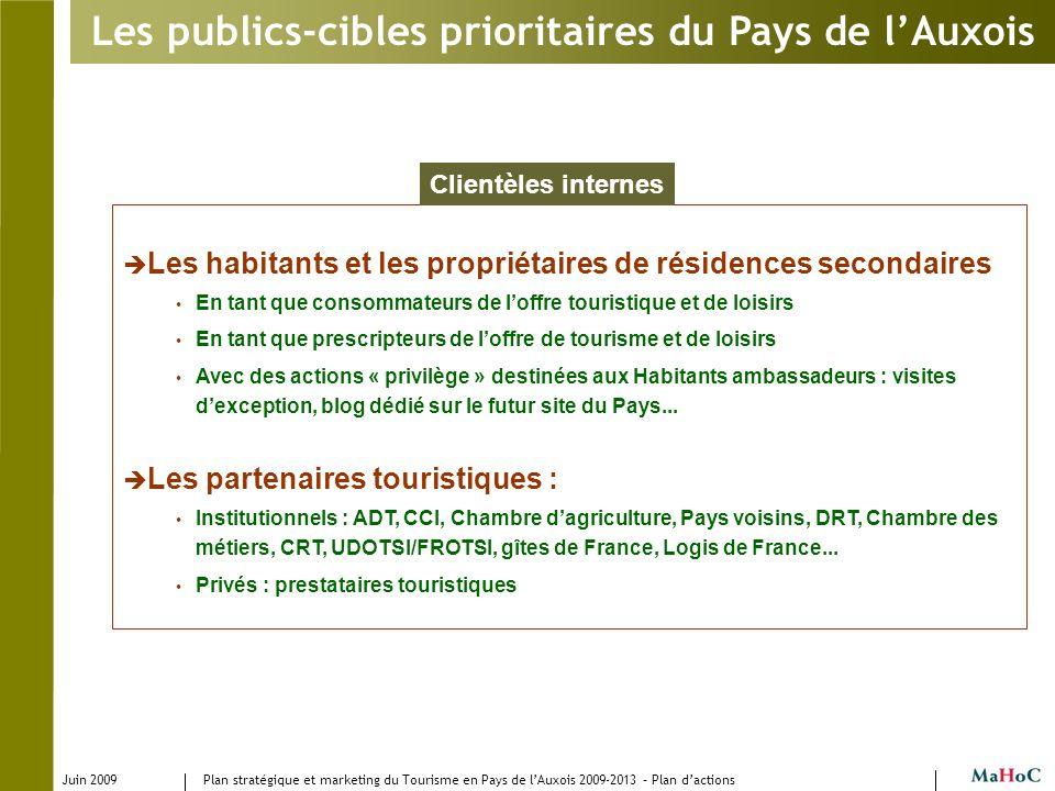 Juin 2009 Plan stratégique et marketing du Tourisme en Pays de lAuxois 2009-2013 – Plan dactions Les habitants et les propriétaires de résidences seco