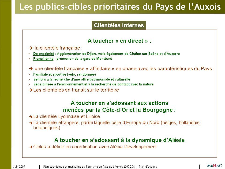 Juin 2009 Plan stratégique et marketing du Tourisme en Pays de lAuxois 2009-2013 – Plan dactions Les publics-cibles prioritaires du Pays de lAuxois Cl