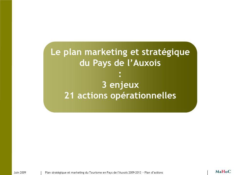 Juin 2009 Plan stratégique et marketing du Tourisme en Pays de lAuxois 2009-2013 – Plan dactions Le plan marketing et stratégique du Pays de lAuxois :