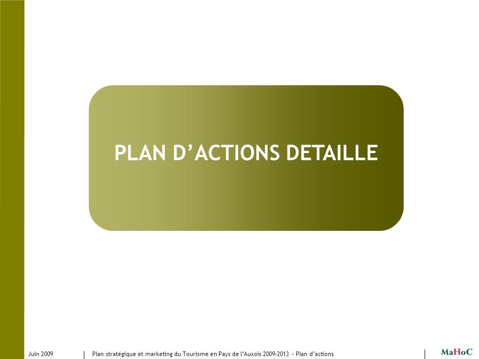 Juin 2009 Plan stratégique et marketing du Tourisme en Pays de lAuxois 2009-2013 – Plan dactions PLAN DACTIONS DETAILLE