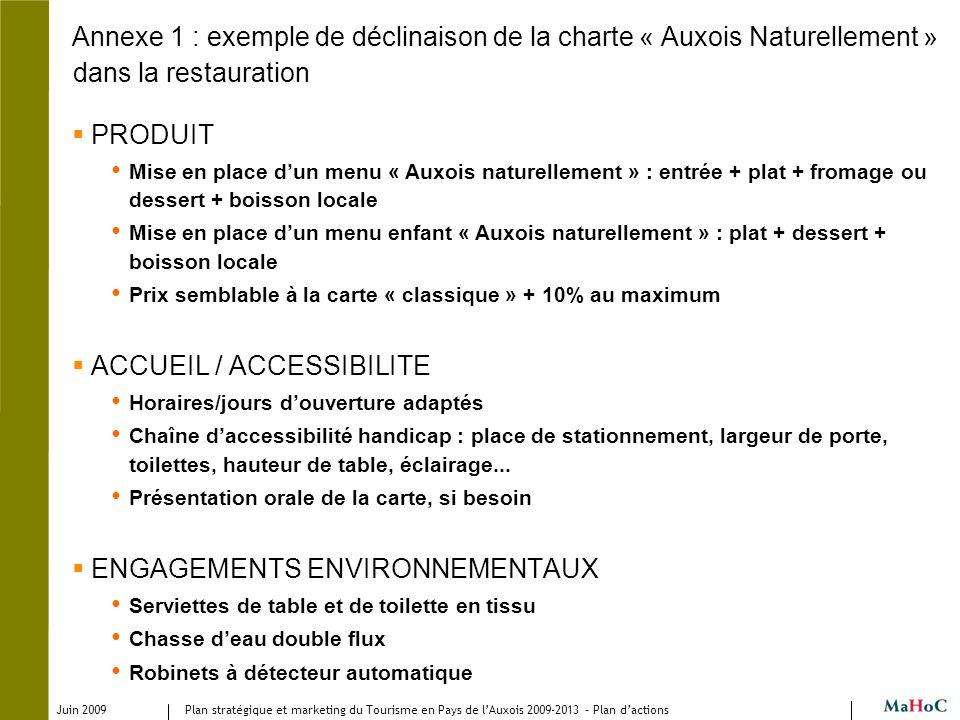Juin 2009 Plan stratégique et marketing du Tourisme en Pays de lAuxois 2009-2013 – Plan dactions Annexe 1 : exemple de déclinaison de la charte « Auxo