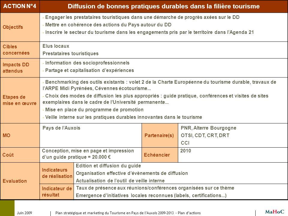 Juin 2009 Plan stratégique et marketing du Tourisme en Pays de lAuxois 2009-2013 – Plan dactions ACTION N°4 Diffusion de bonnes pratiques durables dan