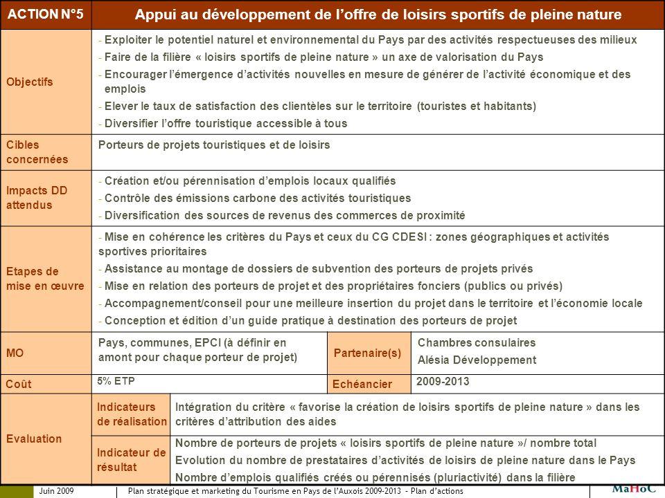 Juin 2009 Plan stratégique et marketing du Tourisme en Pays de lAuxois 2009-2013 – Plan dactions ACTION N°5 Appui au développement de loffre de loisir