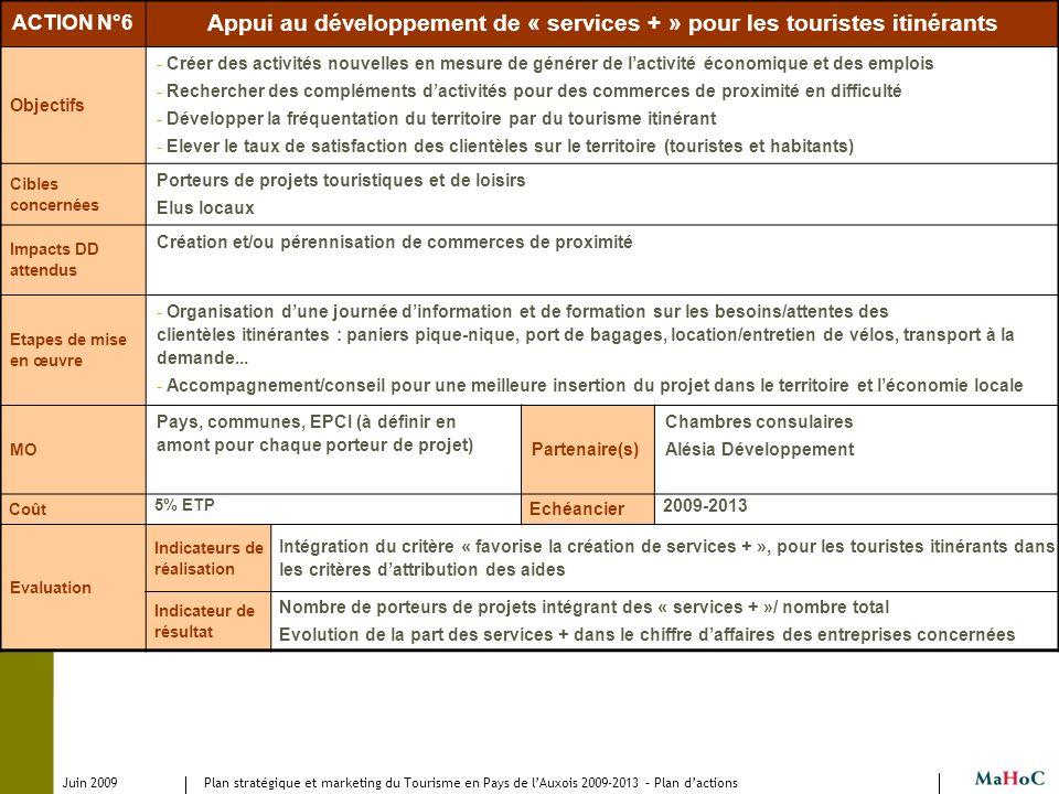 Juin 2009 Plan stratégique et marketing du Tourisme en Pays de lAuxois 2009-2013 – Plan dactions ACTION N°6 Appui au développement de « services + » p