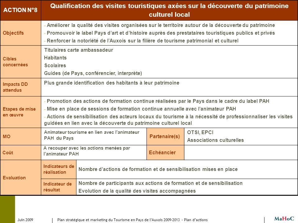 Juin 2009 Plan stratégique et marketing du Tourisme en Pays de lAuxois 2009-2013 – Plan dactions ACTION N°8 Qualification des visites touristiques axé