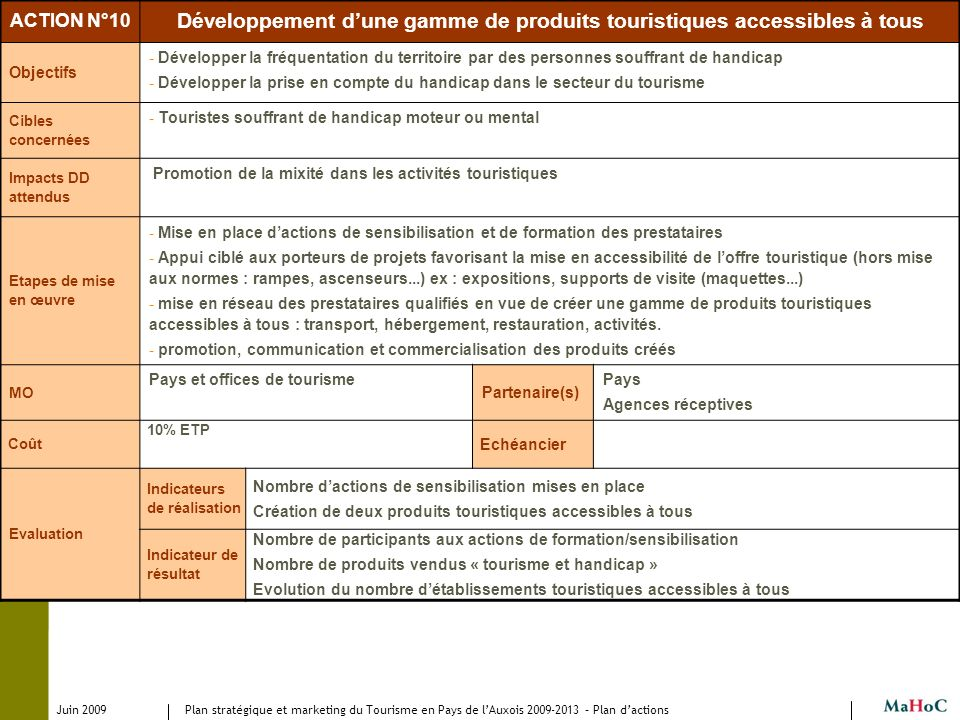 Juin 2009 Plan stratégique et marketing du Tourisme en Pays de lAuxois 2009-2013 – Plan dactions ACTION N°10 Développement dune gamme de produits tour