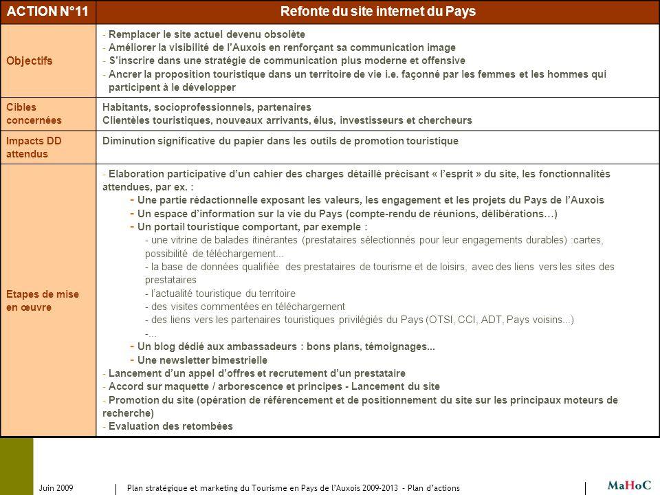 Juin 2009 Plan stratégique et marketing du Tourisme en Pays de lAuxois 2009-2013 – Plan dactions ACTION N°11Refonte du site internet du Pays Objectifs