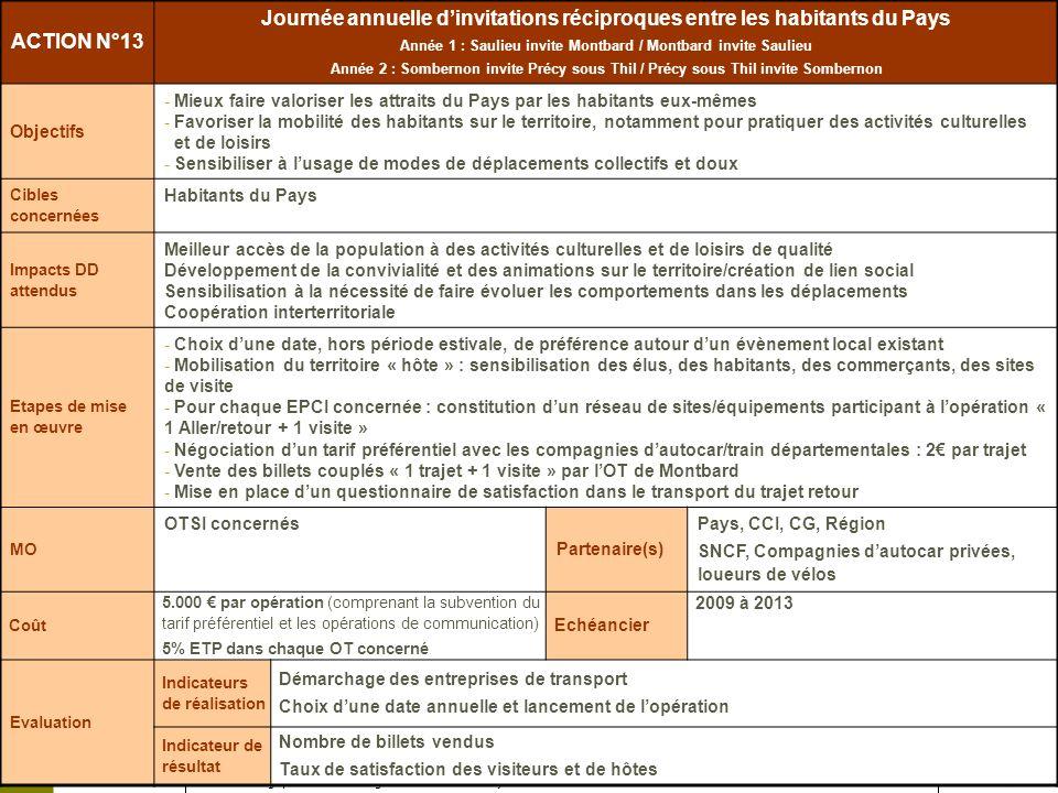 Juin 2009 Plan stratégique et marketing du Tourisme en Pays de lAuxois 2009-2013 – Plan dactions ACTION N°13 Journée annuelle dinvitations réciproques