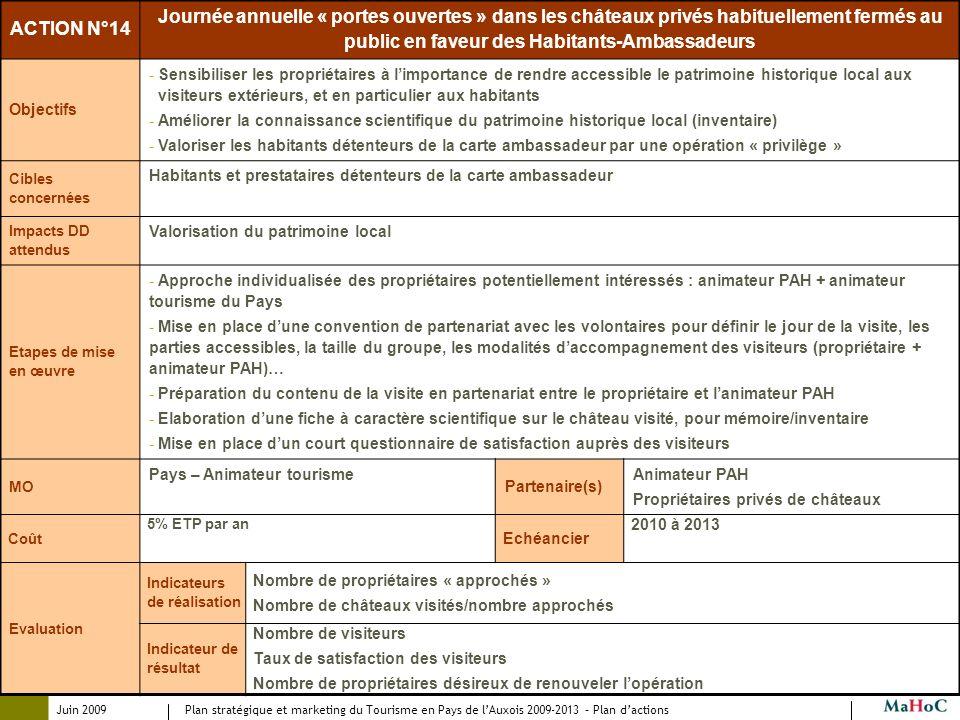 Juin 2009 Plan stratégique et marketing du Tourisme en Pays de lAuxois 2009-2013 – Plan dactions ACTION N°14 Journée annuelle « portes ouvertes » dans