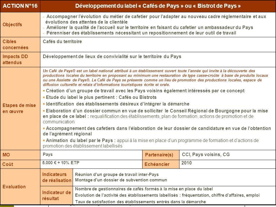 Juin 2009 Plan stratégique et marketing du Tourisme en Pays de lAuxois 2009-2013 – Plan dactions ACTION N°16Développement du label « Cafés de Pays » o