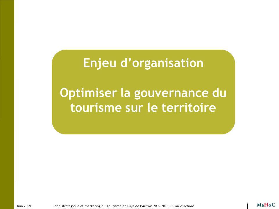 Juin 2009 Plan stratégique et marketing du Tourisme en Pays de lAuxois 2009-2013 – Plan dactions Enjeu dorganisation Optimiser la gouvernance du touri